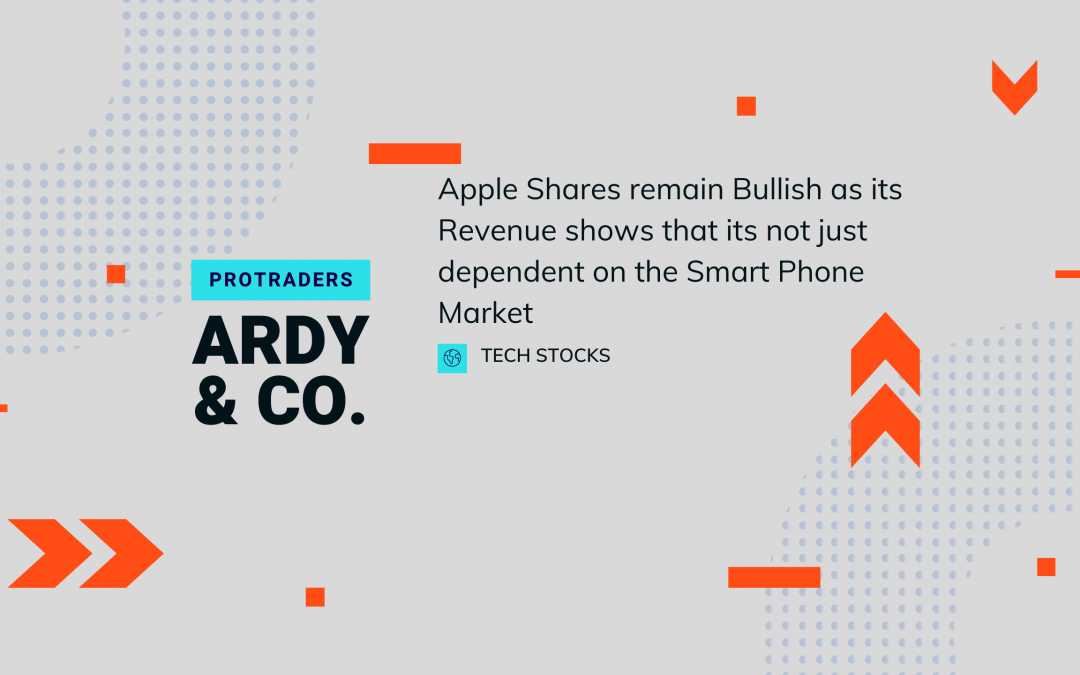 Apple Shares remain Bullish as its Revenue shows that its not just dependent on the Smart Phone Market